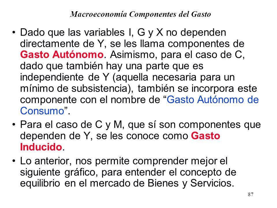 86 Macroeconomía - Los componentes del Gasto Agregado I será función de la tasa de interés, Las expectativas empresariales sobre el futuro de la activ
