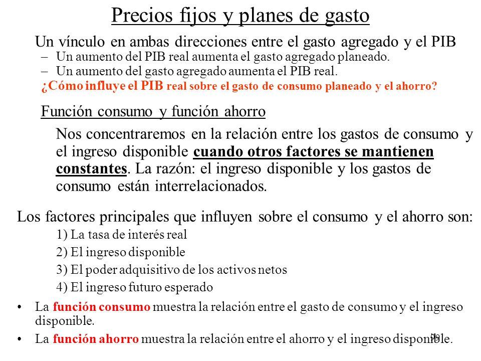 98 Precios fijos y planes de gasto Planes de gasto: Los componentes del gasto agregado son: 1) Gasto de consumo 2) Inversión 3) Compras gubernamentale