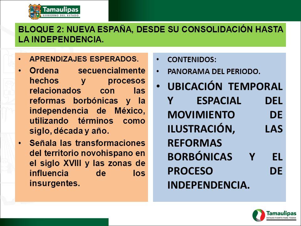 BLOQUE 2: NUEVA ESPAÑA, DESDE SU CONSOLIDACIÓN HASTA LA INDEPENDENCIA. APRENDIZAJES ESPERADOS. Ordena secuencialmente hechos y procesos relacionados c