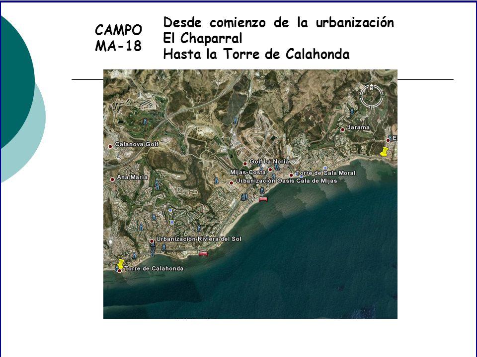 CAMPO MA-18 Desde comienzo de la urbanización El Chaparral Hasta la Torre de Calahonda