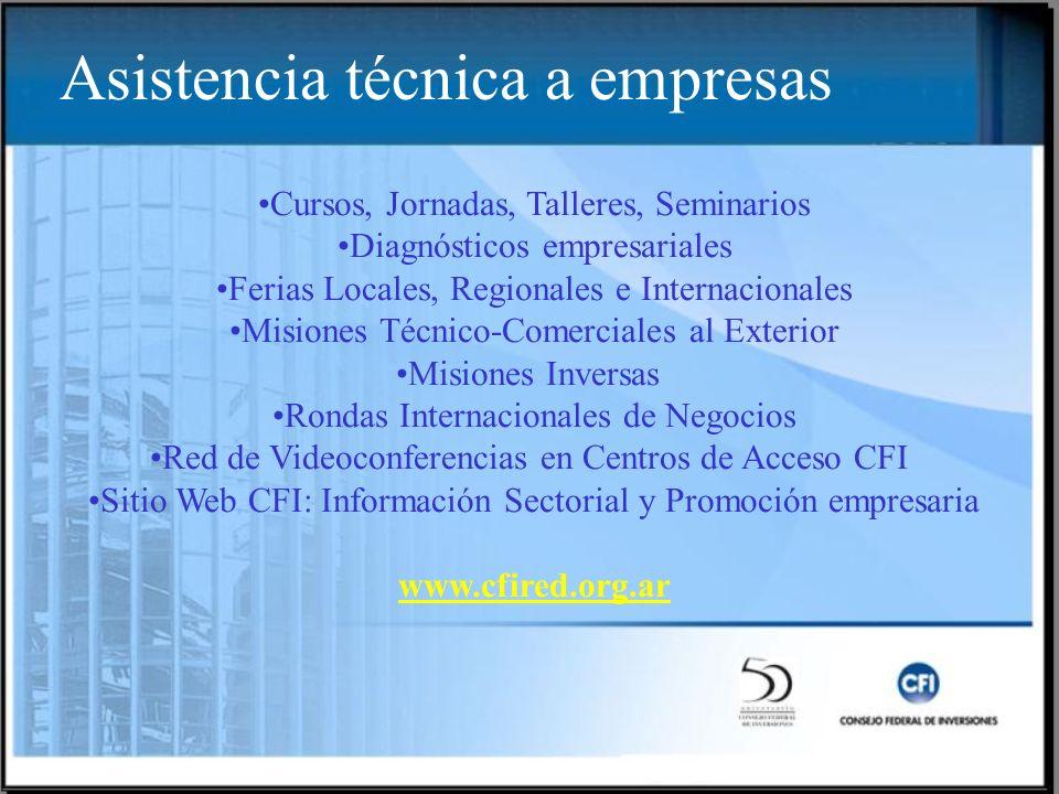 Asistencia técnica a empresas Cursos, Jornadas, Talleres, Seminarios Diagnósticos empresariales Ferias Locales, Regionales e Internacionales Misiones