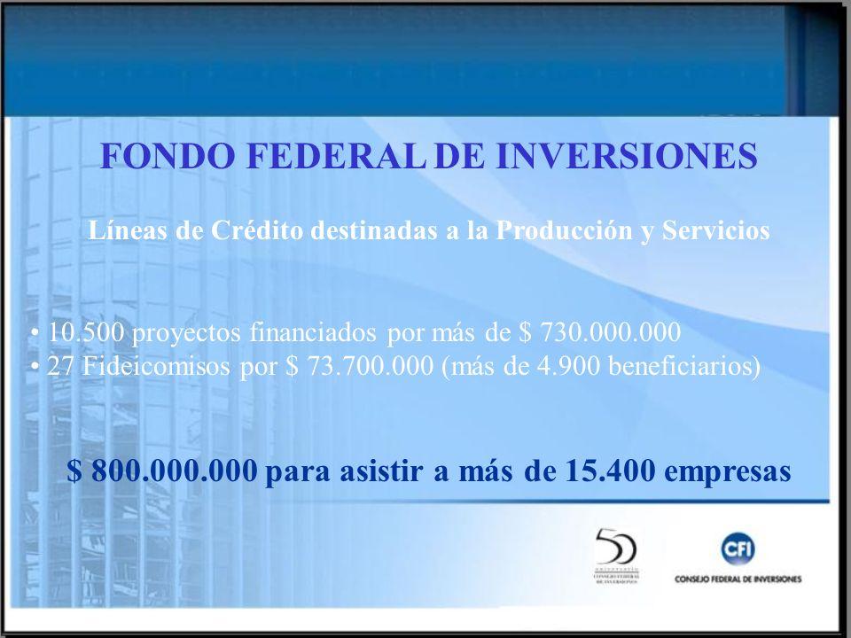 FONDO FEDERAL DE INVERSIONES Líneas de Crédito destinadas a la Producción y Servicios 10.500 proyectos financiados por más de $ 730.000.000 27 Fideico