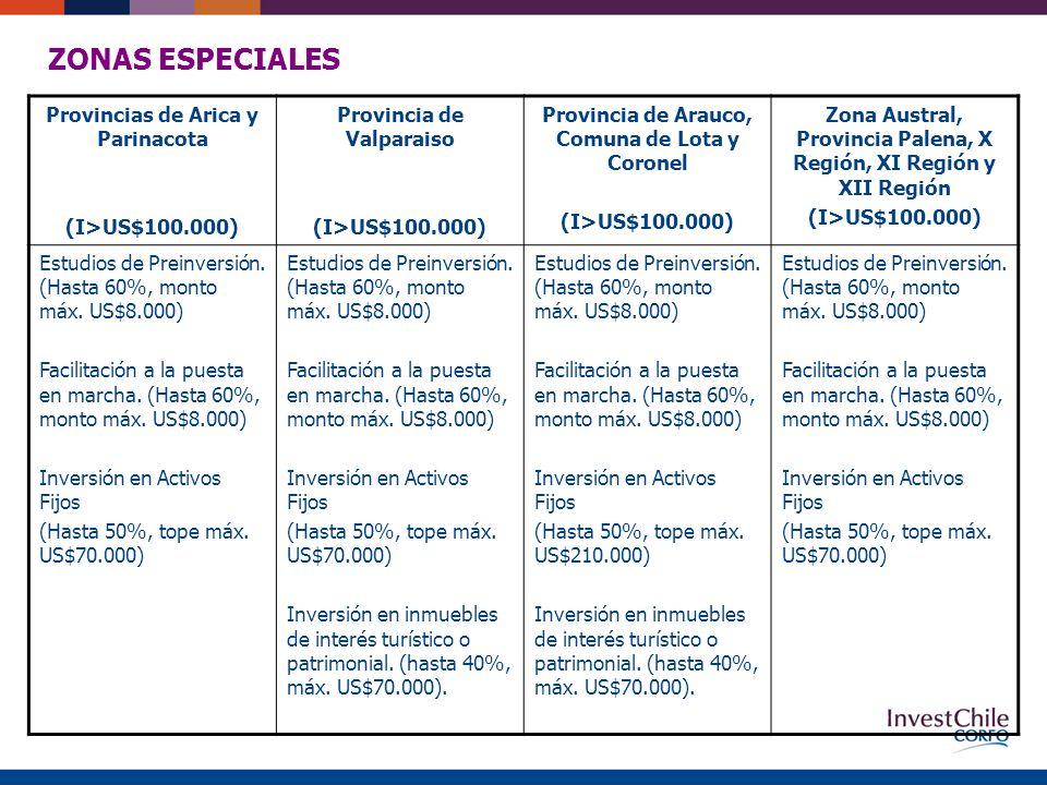 Provincias de Arica y Parinacota (I>US$100.000) Provincia de Valparaiso (I>US$100.000) Provincia de Arauco, Comuna de Lota y Coronel (I>US$100.000) Zona Austral, Provincia Palena, X Región, XI Región y XII Región (I>US$100.000) Estudios de Preinversión.