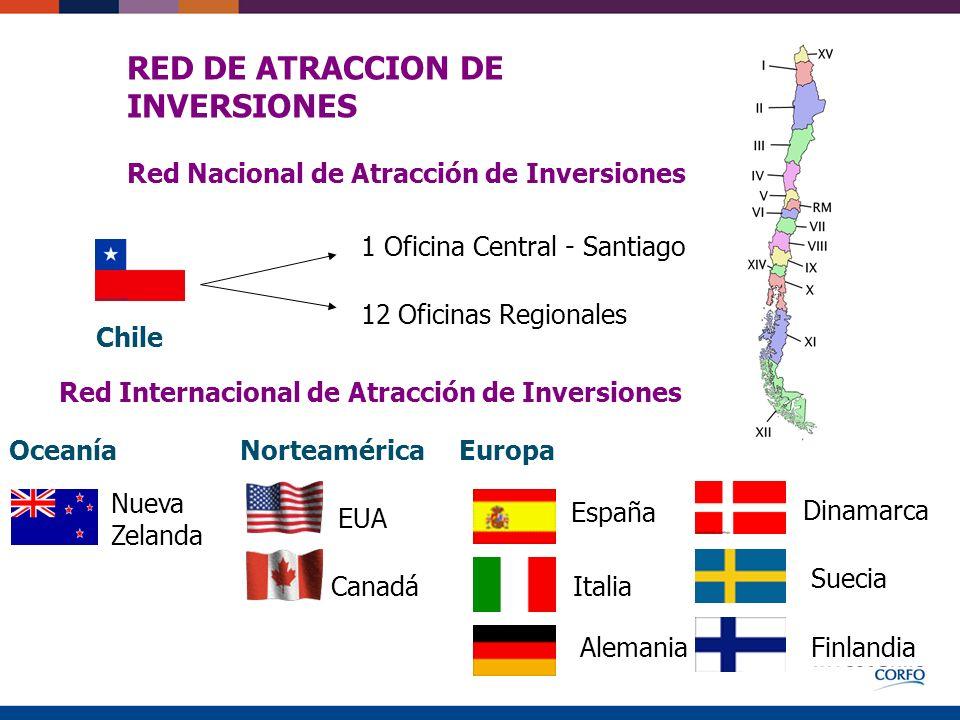RED DE ATRACCION DE INVERSIONES Canadá EUA NorteaméricaEuropa Red Nacional de Atracción de Inversiones España Italia Finlandia Suecia Dinamarca Alemania Chile 1 Oficina Central - Santiago 12 Oficinas Regionales Red Internacional de Atracción de Inversiones Oceanía Nueva Zelanda