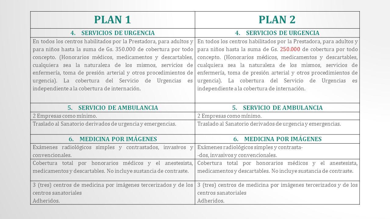 PLAN 1PLAN 2 4.SERVICIOS DE URGENCIA En todos los centros habilitados por la Prestadora, para adultos y para niños hasta la suma de Gs. 350.000 de cob