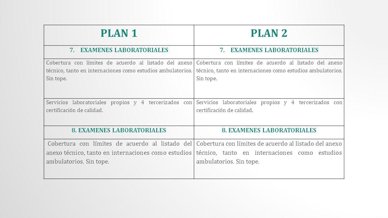 PLAN 1PLAN 2 7.EXAMENES LABORATORIALES Cobertura con límites de acuerdo al listado del anexo técnico, tanto en internaciones como estudios ambulatorio