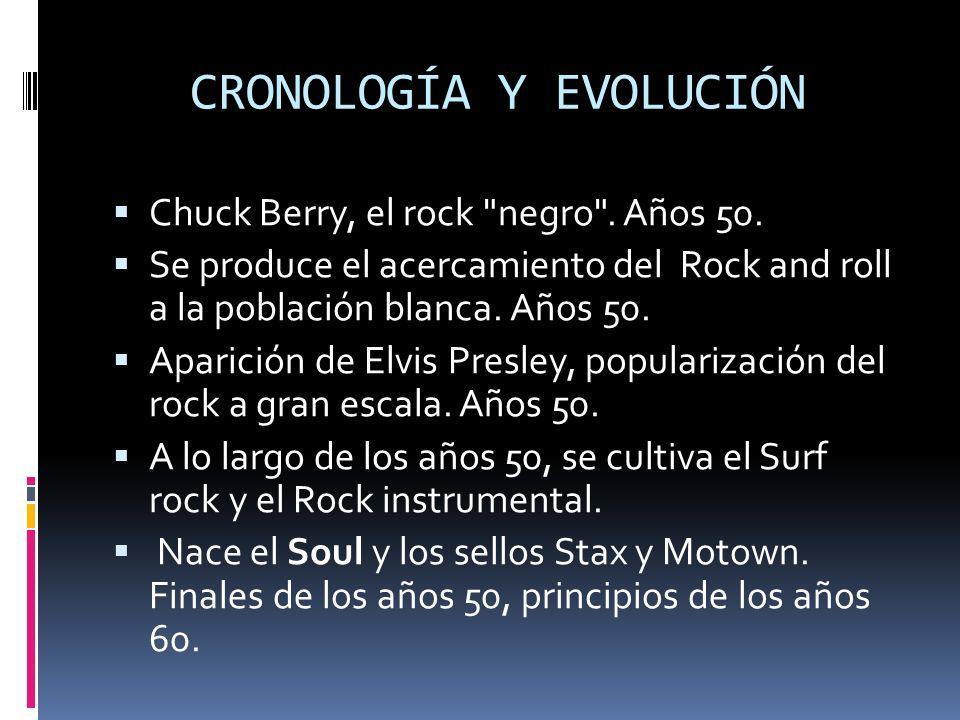 CRONOLOGÍA Y EVOLUCIÓN Chuck Berry, el rock negro .
