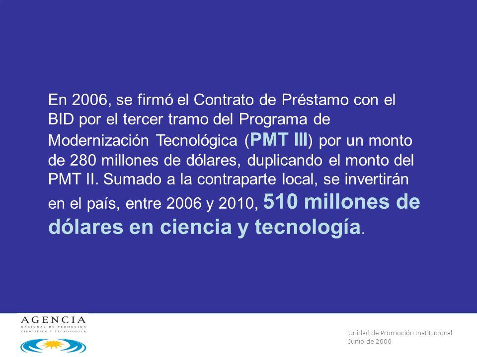 Unidad de Promoción Institucional Junio de 2006 En 2006, se firmó el Contrato de Préstamo con el BID por el tercer tramo del Programa de Modernización Tecnológica ( PMT III ) por un monto de 280 millones de dólares, duplicando el monto del PMT II.