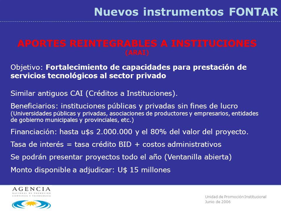 Unidad de Promoción Institucional Junio de 2006 Nuevos instrumentos FONTAR APORTES REINTEGRABLES A INSTITUCIONES (ARAI) Similar antiguos CAI (Créditos a Instituciones).