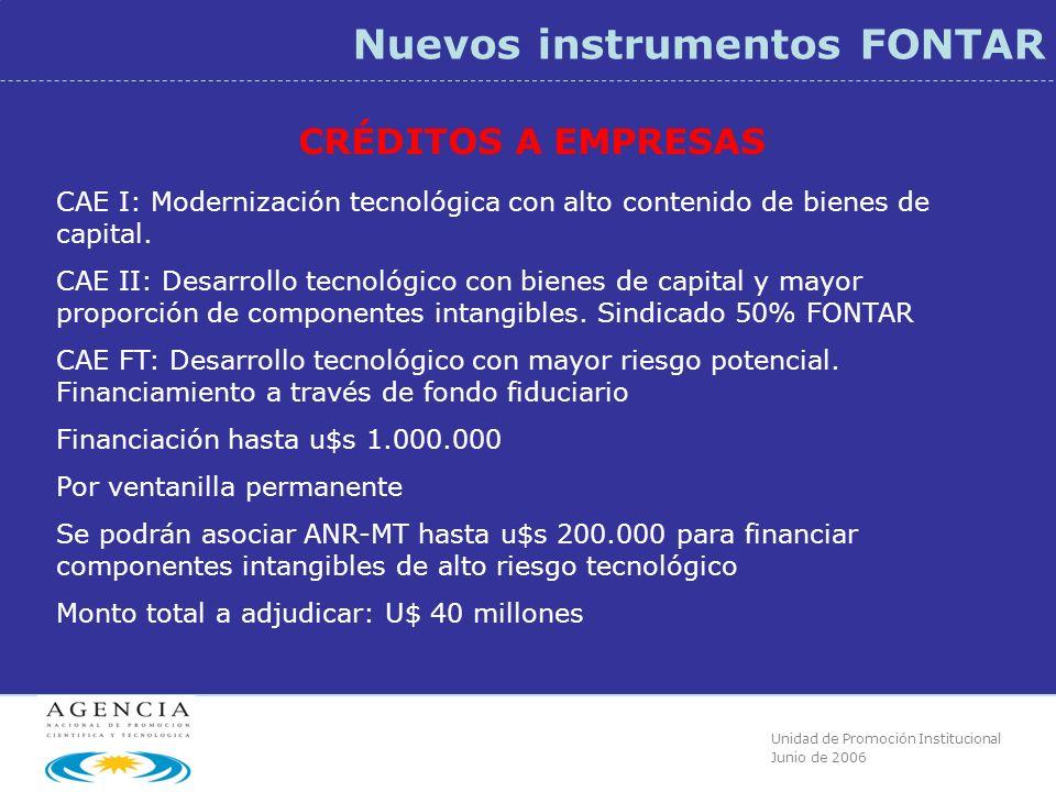 Unidad de Promoción Institucional Junio de 2006 Nuevos instrumentos FONTAR CRÉDITOS A EMPRESAS CAE I: Modernización tecnológica con alto contenido de bienes de capital.