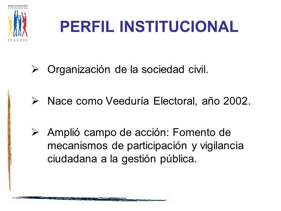 PERFIL INSTITUCIONAL Organización de la sociedad civil.