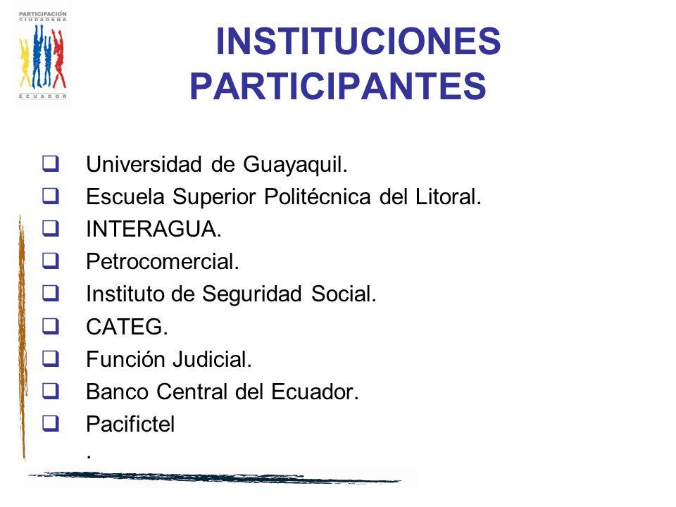 INSTITUCIONES PARTICIPANTES Universidad de Guayaquil. Escuela Superior Politécnica del Litoral. INTERAGUA. Petrocomercial. Instituto de Seguridad Soci
