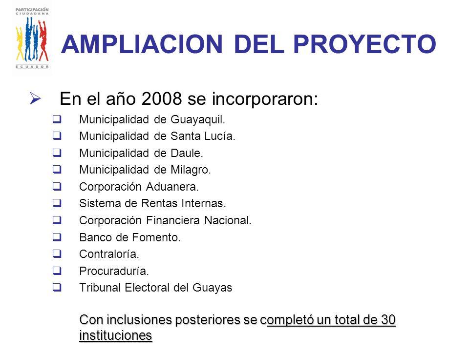 AMPLIACION DEL PROYECTO En el año 2008 se incorporaron: Municipalidad de Guayaquil.