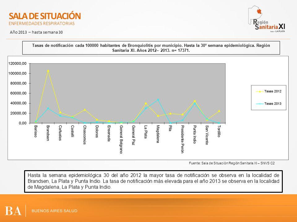 Tasas de notificación cada 100000 habitantes de Bronquiolitis por municipio. Hasta la 30º semana epidemiológica. Región Sanitaria XI. Años 2012– 2013.