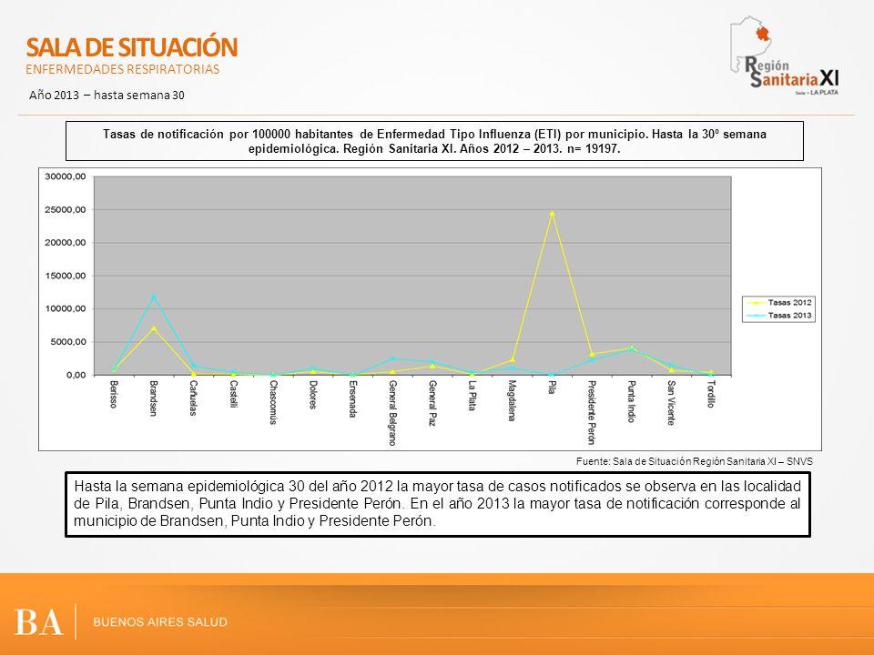 Fuente: Sala de Situación Región Sanitaria XI – SNVS Tasas de notificación por 100000 habitantes de Enfermedad Tipo Influenza (ETI) por municipio. Has