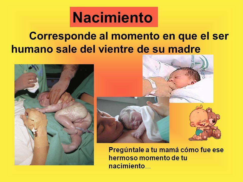 Corresponde al momento en que el ser humano sale del vientre de su madre Nacimiento Pregúntale a tu mamá cómo fue ese hermoso momento de tu nacimiento …
