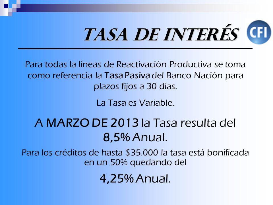 Tasa de Interés Tasa de Interés Para todas la líneas de Reactivación Productiva se toma como referencia la Tasa Pasiva del Banco Nación para plazos fijos a 30 días.