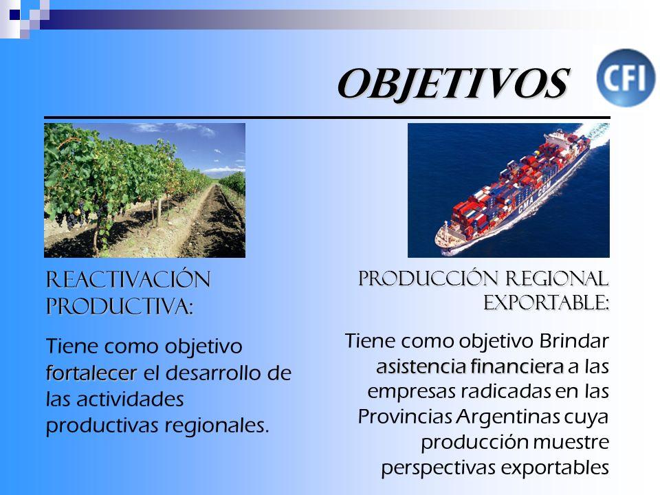 Objetivos REACTIVACIÓN PRODUCTIVA: fortalecer Tiene como objetivo fortalecer el desarrollo de las actividades productivas regionales.