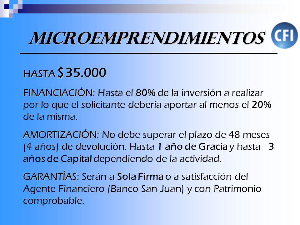 Microemprendimientos HASTA $35.000 FINANCIACIÓN FINANCIACIÓN: Hasta el 80% de la inversión a realizar por lo que el solicitante debería aportar al menos el 20% de la misma.