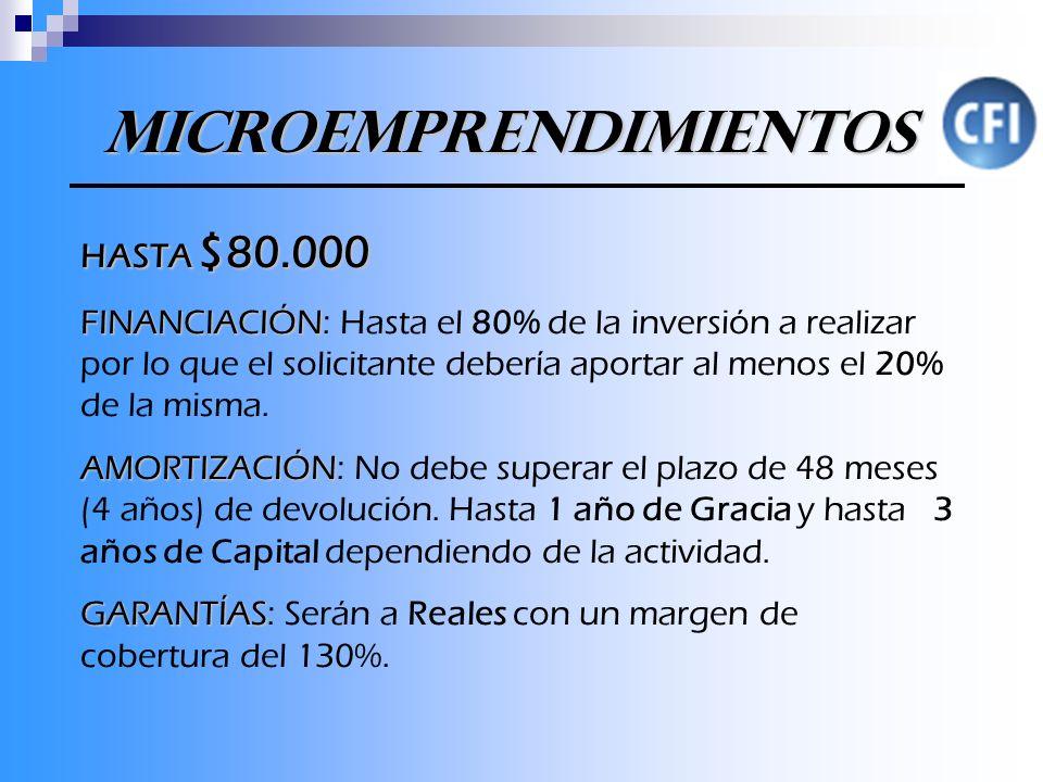 Microemprendimientos HASTA $80.000 FINANCIACIÓN FINANCIACIÓN: Hasta el 80% de la inversión a realizar por lo que el solicitante debería aportar al menos el 20% de la misma.