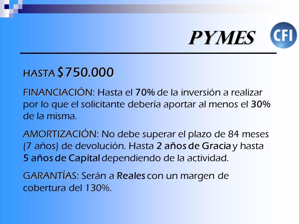 PYMES PYMES HASTA $750.000 FINANCIACIÓN FINANCIACIÓN: Hasta el 70% de la inversión a realizar por lo que el solicitante debería aportar al menos el 30% de la misma.