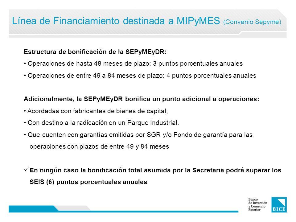Línea de Financiamiento destinada a MIPyMES (Convenio Sepyme) Estructura de bonificación de la SEPyMEyDR: Operaciones de hasta 48 meses de plazo: 3 pu