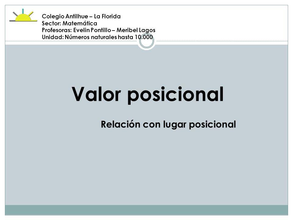 Características del valor posicional.