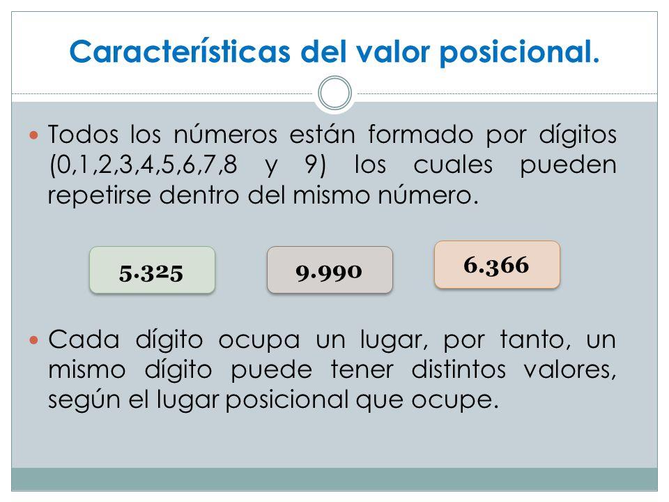 Características del valor posicional. Todos los números están formado por dígitos (0,1,2,3,4,5,6,7,8 y 9) los cuales pueden repetirse dentro del mismo