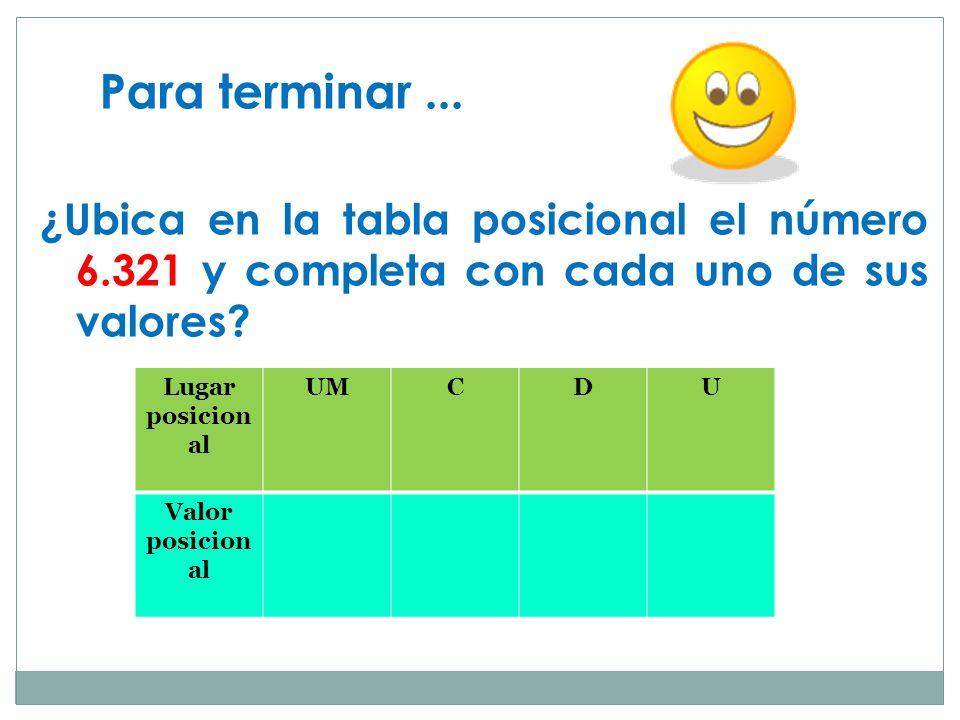 Para terminar... ¿Ubica en la tabla posicional el número 6.321 y completa con cada uno de sus valores? Lugar posicion al UMCDU Valor posicion al
