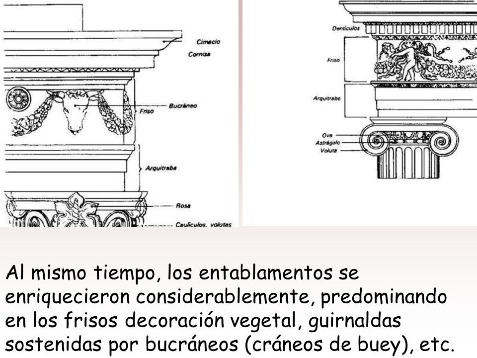 Los capiteles jónico y corintio permanecen básicamente como en Grecia. No obstante, Roma - ecléctica en todo momento- creó aún otro orden: el compuest