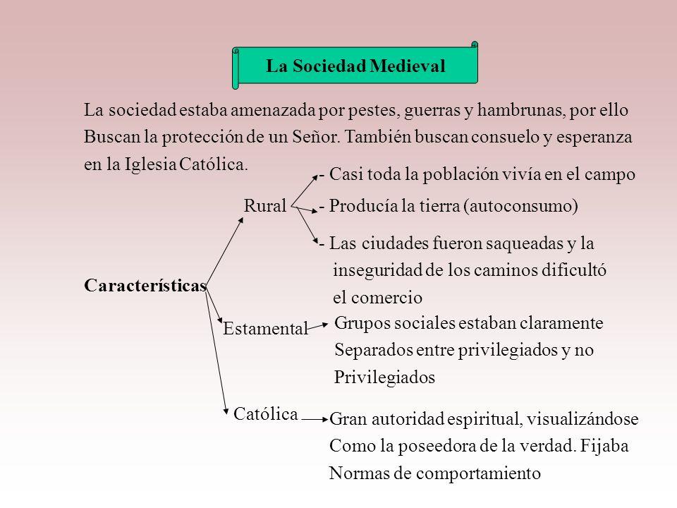 Características del Imperio Organización eficaz lo que mantiene la unidad Estimuló la escritura (latín) Creó una legislación común Usó el latín como i