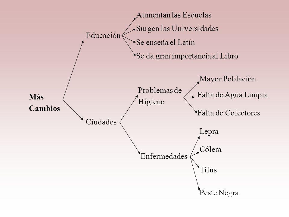 Orden Mendicante Clero Regular Clero Secular ORDENES RELIGIOSAS