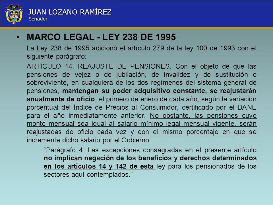 Nombre la Entidad República de Colombia JUAN LOZANO RAMÍREZ Senador MARCO LEGAL - LEY 238 DE 1995 La Ley 238 de 1995 adicionó el artículo 279 de la le