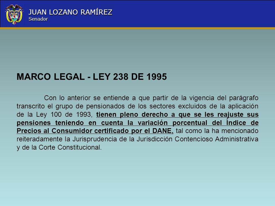 Nombre la Entidad República de Colombia JUAN LOZANO RAMÍREZ Senador MARCO LEGAL - LEY 238 DE 1995 Con lo anterior se entiende a que partir de la vigen