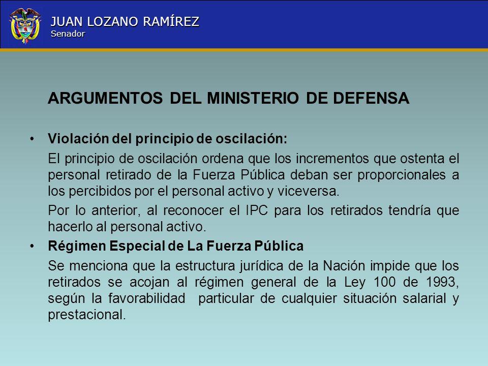 Nombre la Entidad República de Colombia JUAN LOZANO RAMÍREZ Senador ARGUMENTOS DEL MINISTERIO DE DEFENSA Violación del principio de oscilación: El pri