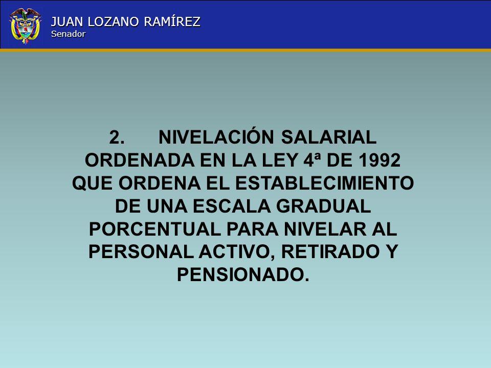 Nombre la Entidad República de Colombia JUAN LOZANO RAMÍREZ Senador 2. NIVELACIÓN SALARIAL ORDENADA EN LA LEY 4ª DE 1992 QUE ORDENA EL ESTABLECIMIENTO