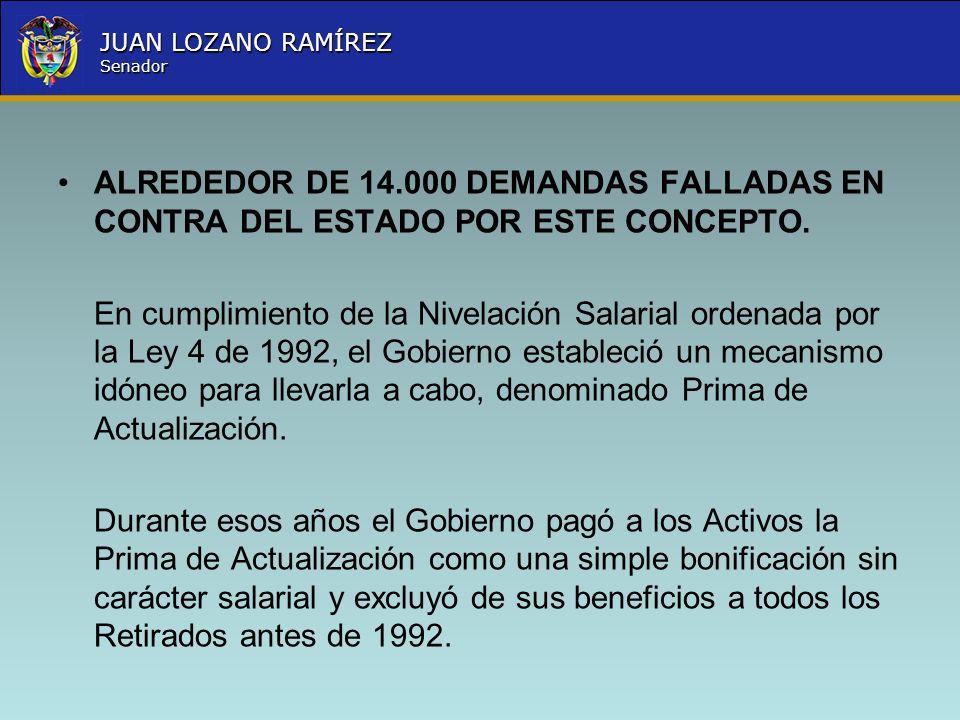 Nombre la Entidad República de Colombia JUAN LOZANO RAMÍREZ Senador ALREDEDOR DE 14.000 DEMANDAS FALLADAS EN CONTRA DEL ESTADO POR ESTE CONCEPTO. En c