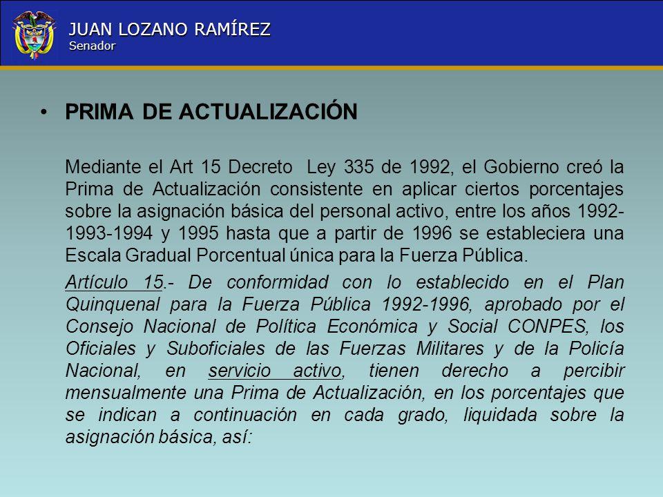 Nombre la Entidad República de Colombia JUAN LOZANO RAMÍREZ Senador PRIMA DE ACTUALIZACIÓN Mediante el Art 15 Decreto Ley 335 de 1992, el Gobierno cre
