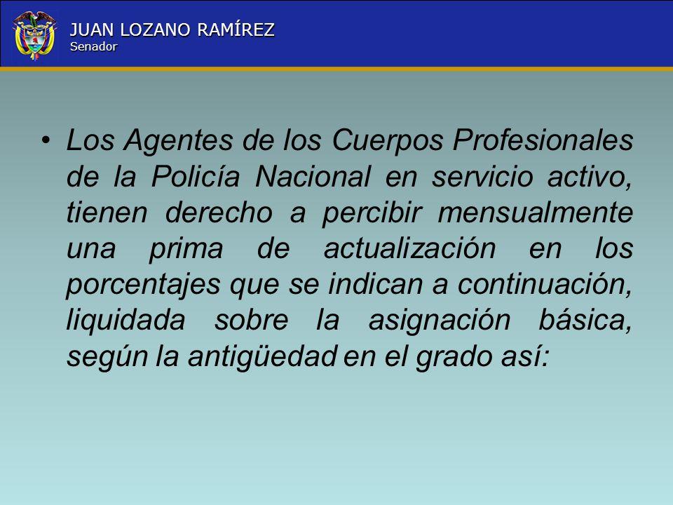Nombre la Entidad República de Colombia JUAN LOZANO RAMÍREZ Senador Los Agentes de los Cuerpos Profesionales de la Policía Nacional en servicio activo
