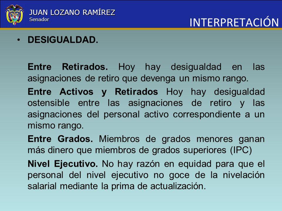 Nombre la Entidad República de Colombia JUAN LOZANO RAMÍREZ Senador DESIGUALDAD. Entre Retirados. Hoy hay desigualdad en las asignaciones de retiro qu