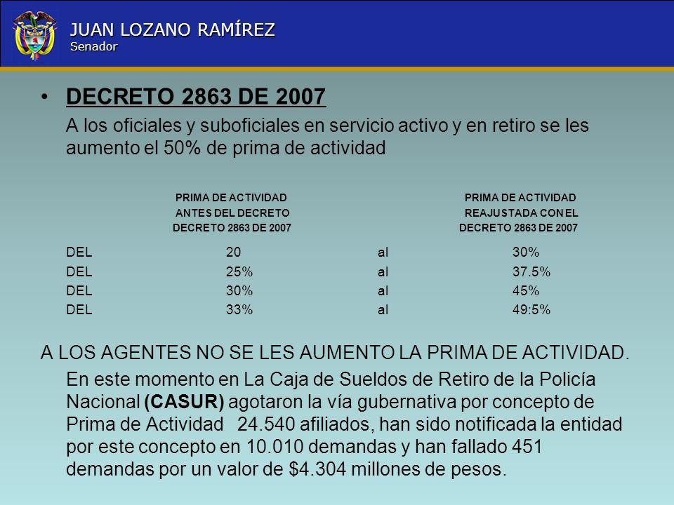 Nombre la Entidad República de Colombia JUAN LOZANO RAMÍREZ Senador DECRETO 2863 DE 2007 A los oficiales y suboficiales en servicio activo y en retiro