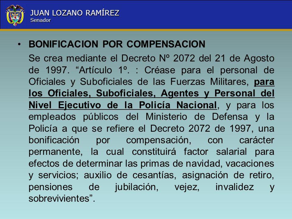Nombre la Entidad República de Colombia JUAN LOZANO RAMÍREZ Senador BONIFICACION POR COMPENSACION Se crea mediante el Decreto Nº 2072 del 21 de Agosto