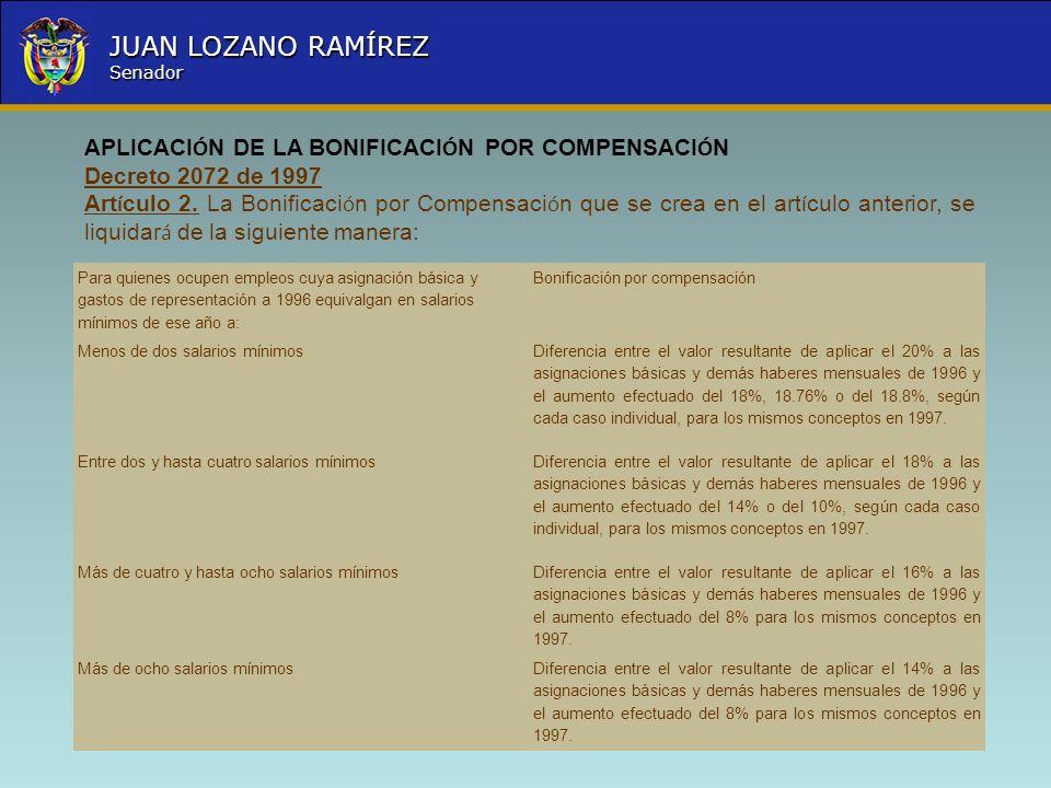 Nombre la Entidad República de Colombia JUAN LOZANO RAMÍREZ Senador Para quienes ocupen empleos cuya asignación básica y gastos de representación a 19