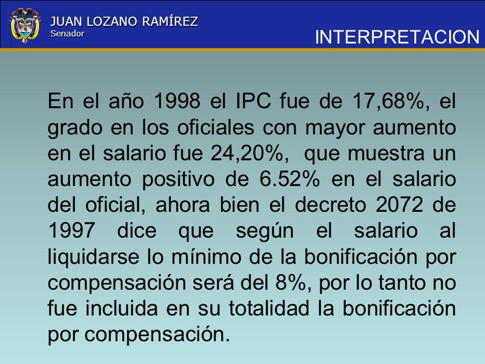 Nombre la Entidad República de Colombia JUAN LOZANO RAMÍREZ Senador INTERPRETACION En el año 1998 el IPC fue de 17,68%, el grado en los oficiales con