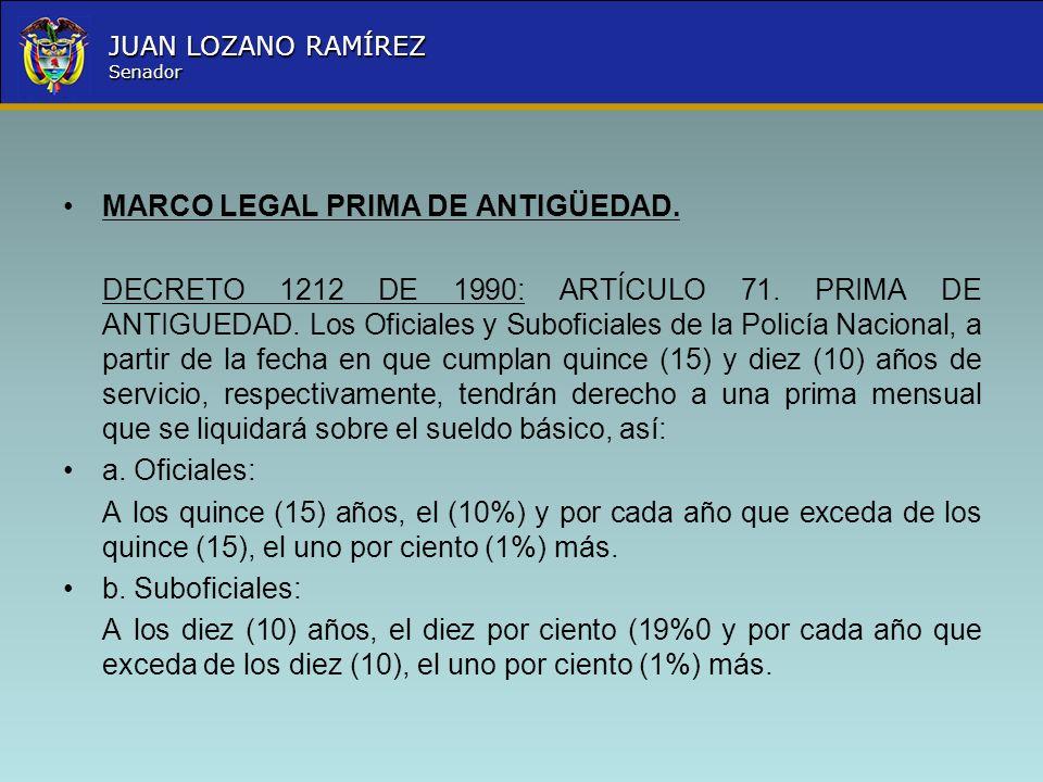 Nombre la Entidad República de Colombia JUAN LOZANO RAMÍREZ Senador MARCO LEGAL PRIMA DE ANTIGÜEDAD. DECRETO 1212 DE 1990: ARTÍCULO 71. PRIMA DE ANTIG