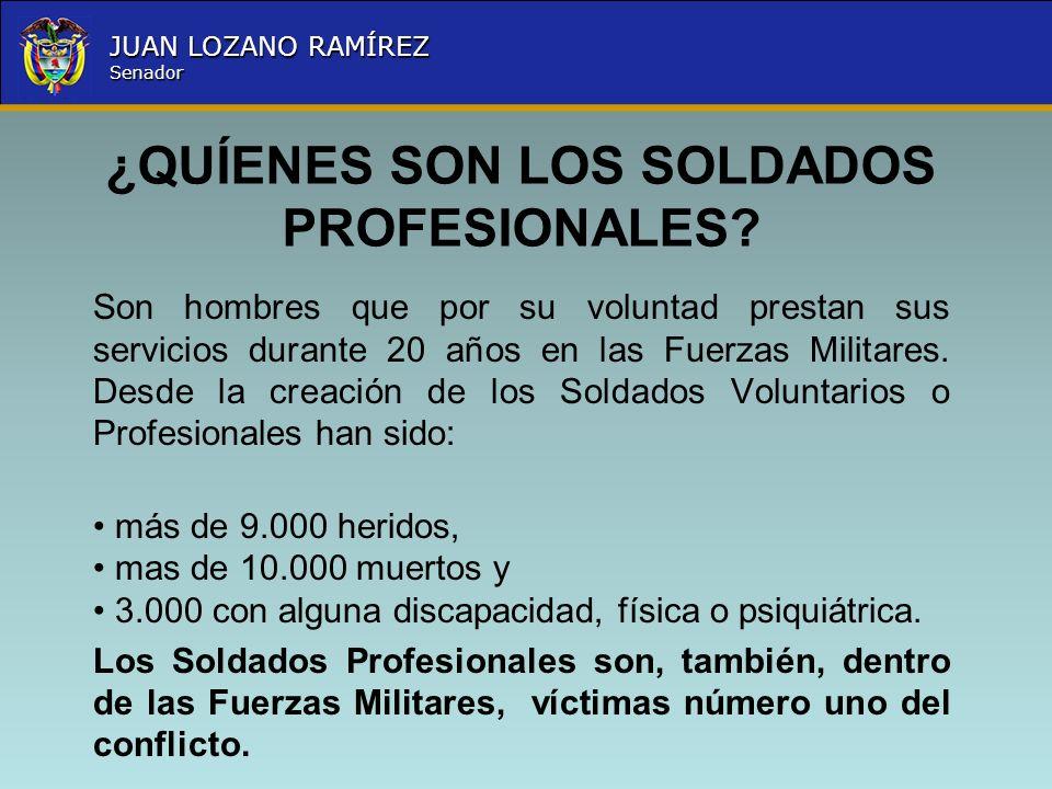 Nombre la Entidad República de Colombia JUAN LOZANO RAMÍREZ Senador Nombre la Entidad República de Colombia JUAN LOZANO RAMÍREZ Senador ¿QUÍENES SON L