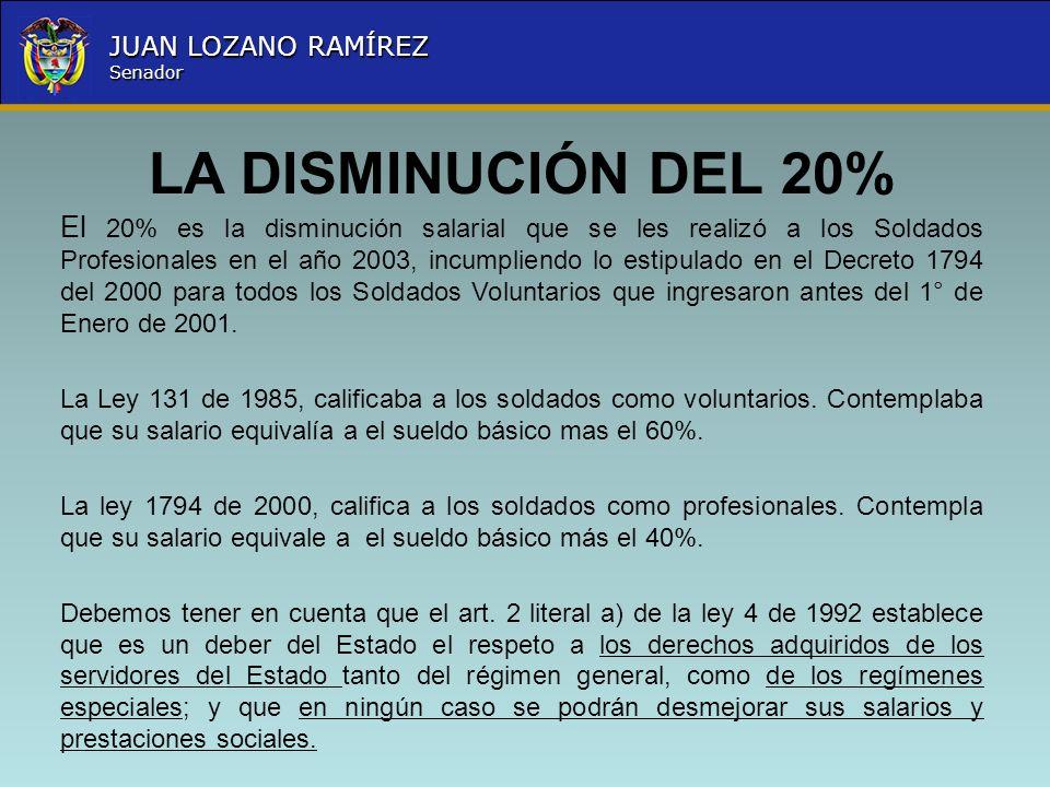 Nombre la Entidad República de Colombia JUAN LOZANO RAMÍREZ Senador LA DISMINUCIÓN DEL 20% El 20% es la disminución salarial que se les realizó a los