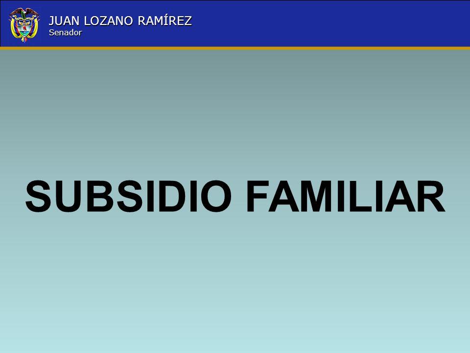 Nombre la Entidad República de Colombia JUAN LOZANO RAMÍREZ Senador SUBSIDIO FAMILIAR