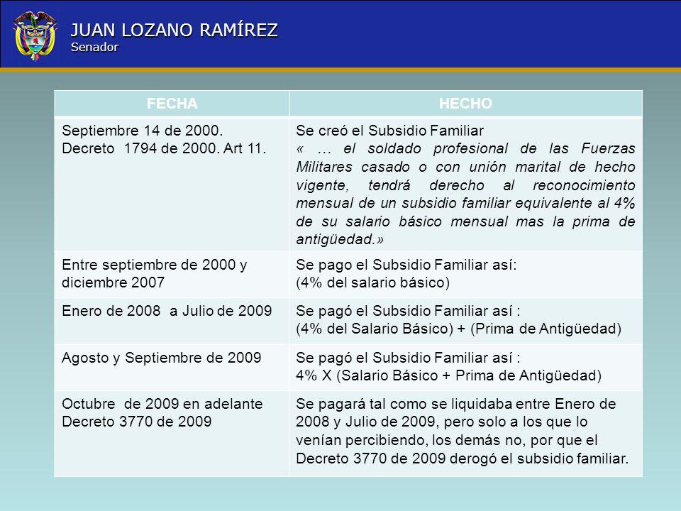 Nombre la Entidad República de Colombia JUAN LOZANO RAMÍREZ Senador FECHAHECHO Septiembre 14 de 2000. Decreto 1794 de 2000. Art 11. Se creó el Subsidi