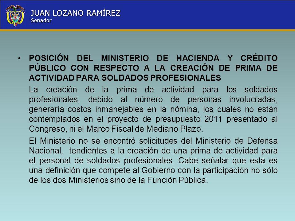 Nombre la Entidad República de Colombia JUAN LOZANO RAMÍREZ Senador POSICIÓN DEL MINISTERIO DE HACIENDA Y CRÉDITO PÚBLICO CON RESPECTO A LA CREACIÓN D